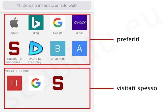 differenza preferiti e visitati spesso safari